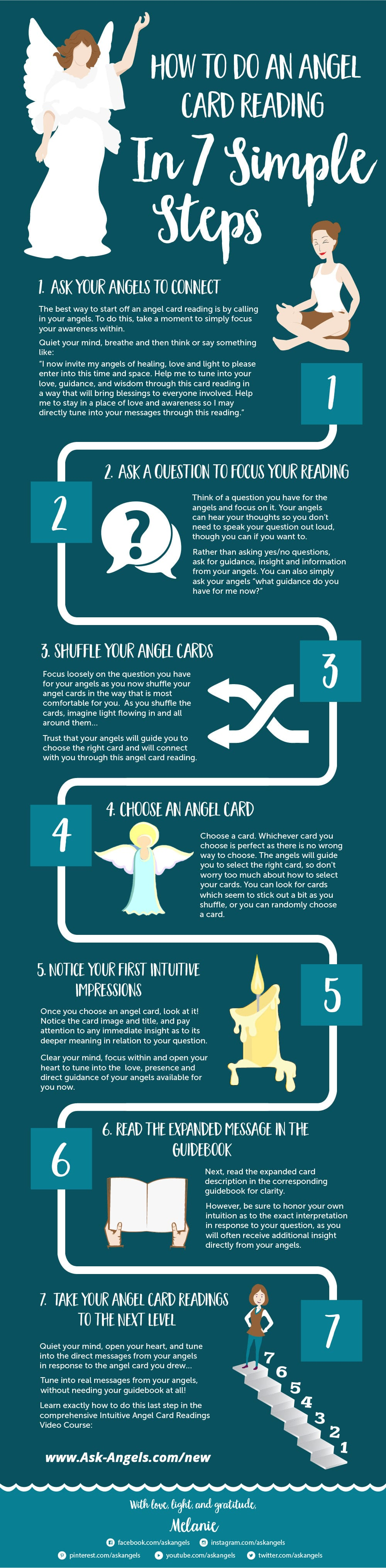 How to Do An Angel Card Reading ~ In 7 Simple Steps